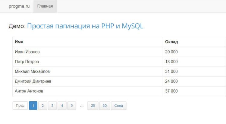 Простая пагинация на PHP и MySQL